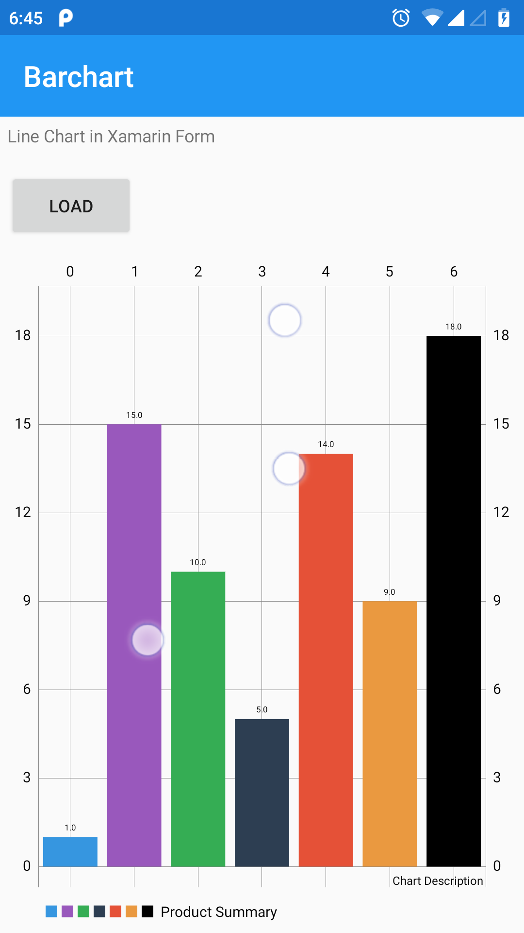 Xamarin Forms – How to create Bar Charts Graphs